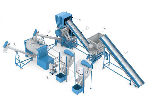 PVB Film Recycling System