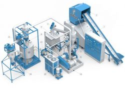 Shoe Industry-Rubber,EVA Pulverizing Recycling System